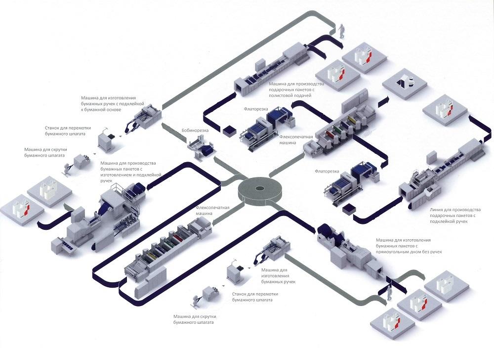 Схема-цеха для производства экоупаковки