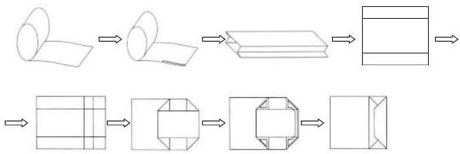 Схема последовательности изгот пакетов-1