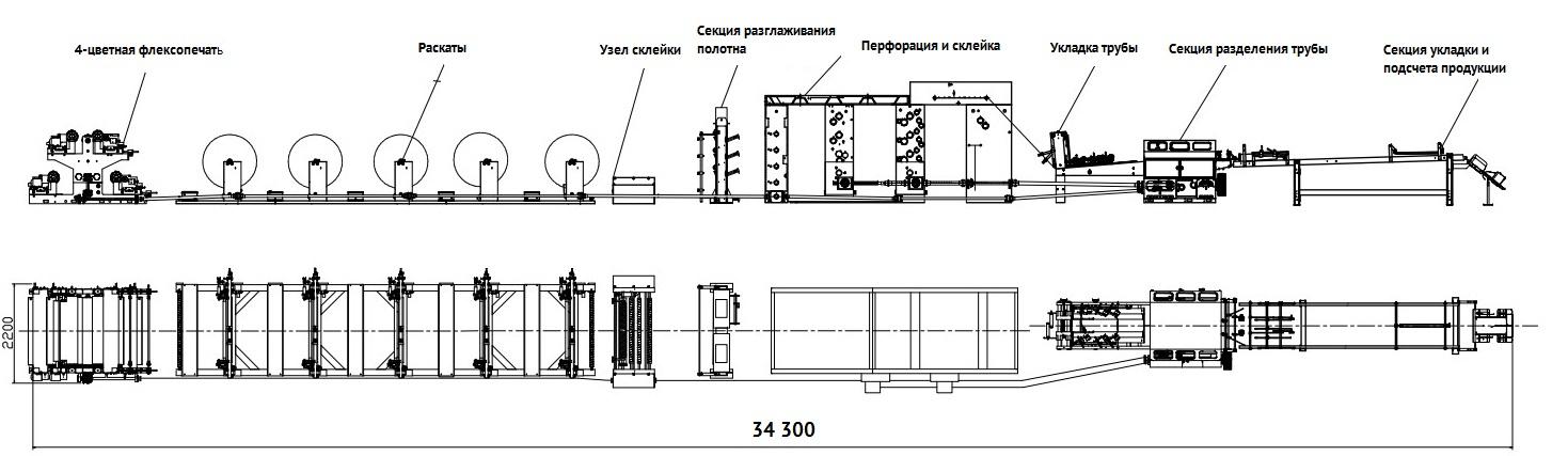 Схема линии для производства многослойной трубы (рус)
