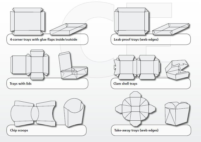 Виды производимых коробок