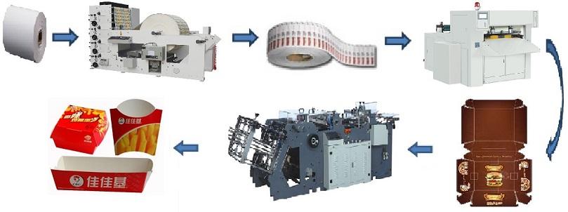 Схема изготовления бумажных контейнеров